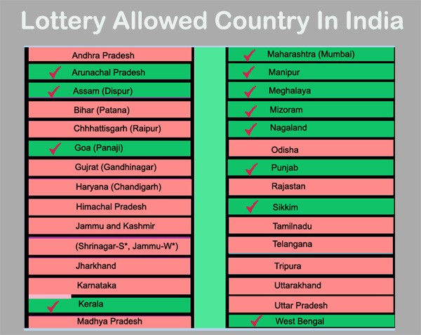 Lottery Sambad Allowed Country In India